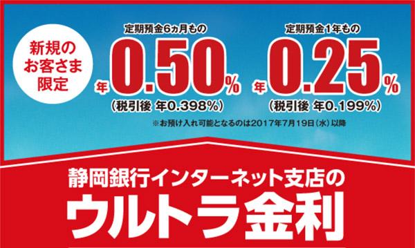 静岡銀行のウルトラ金利
