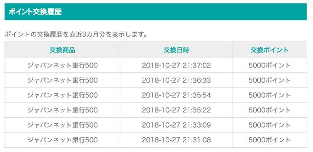 D style web3万円ポイント交換